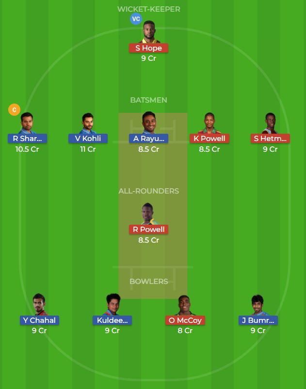 India vs Windies 3rd ODI Dream11 Team, Team News, Winner Prediction 27th October 2018