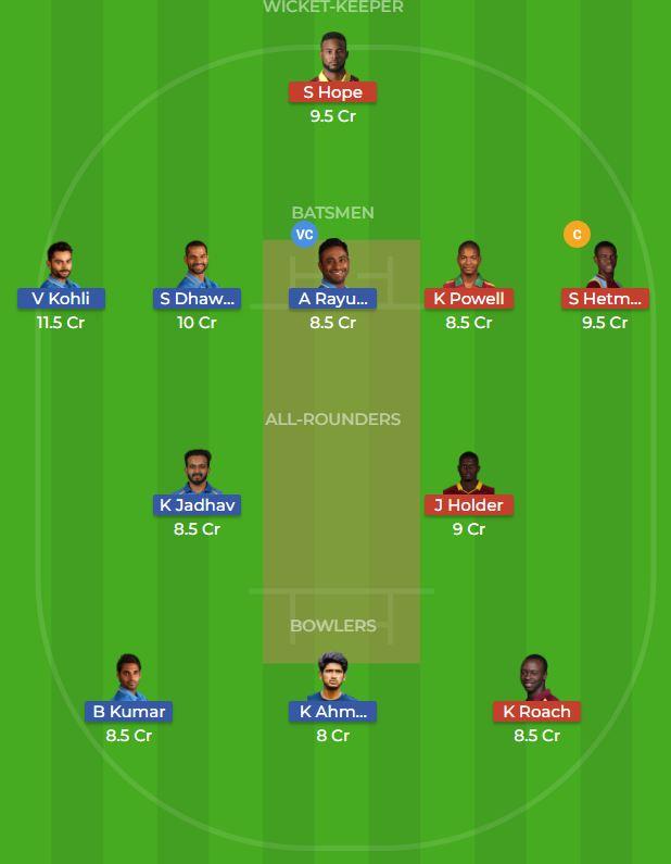 India vs Windies 5th ODI Dream11 Team, Team News, Winner Prediction 1st November 2018