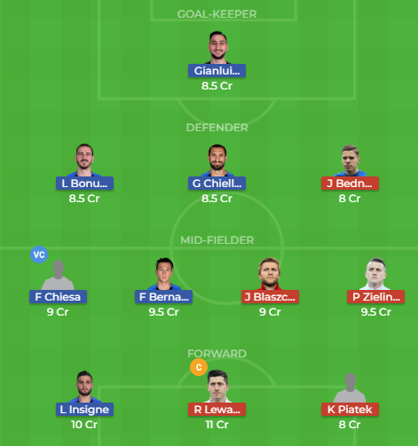 Italy vs Poland Dream11 Prediction 15th October 2018