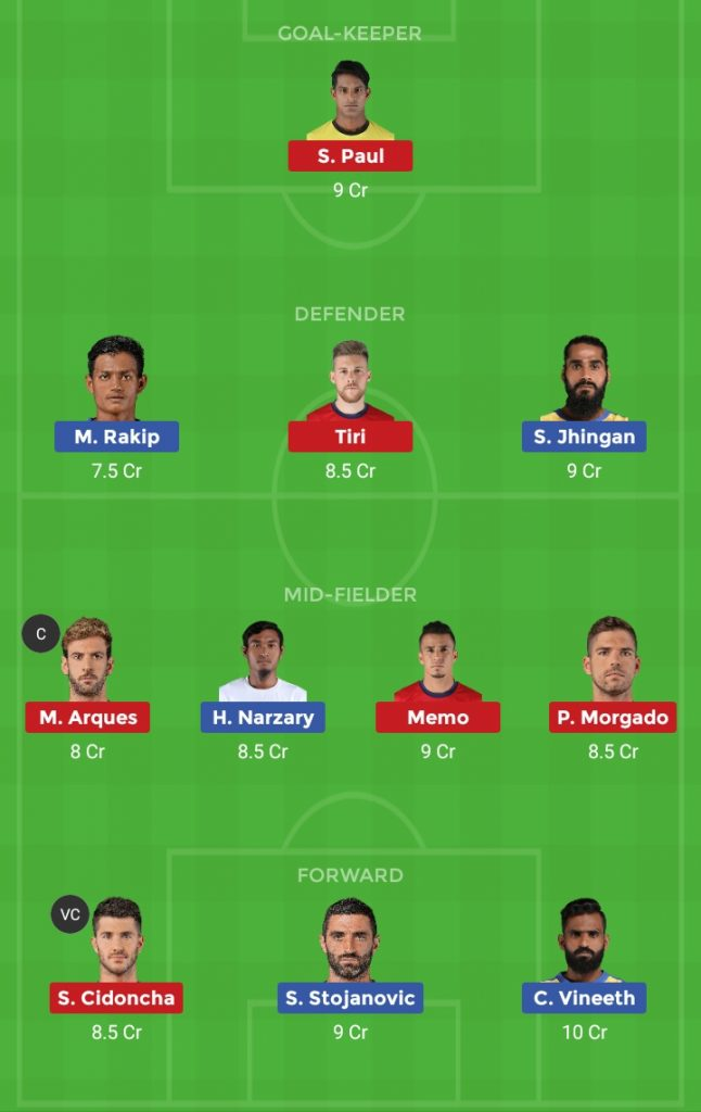 Jamshedpur vs Kerala Blasters Dream11 Team, Team News, Winner Prediction 29th October 2018