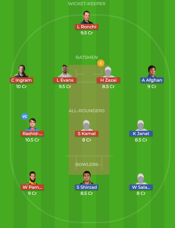 Kabul Zwanan vs Kandahar Kings 16th T20 Dream11 Team, Team News, Winner Prediction 16th October 2018
