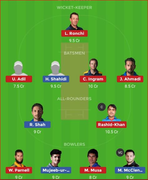 Kabul Zwanan vs Nangarhar Leopards 6th T20 Dream11 Prediction 9th October 2018