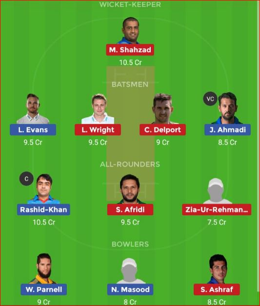 Kabul Zwanan vs Paktia Royals 20th T20 Dream11 Team, Team News, Winner Prediction 18th October 2018
