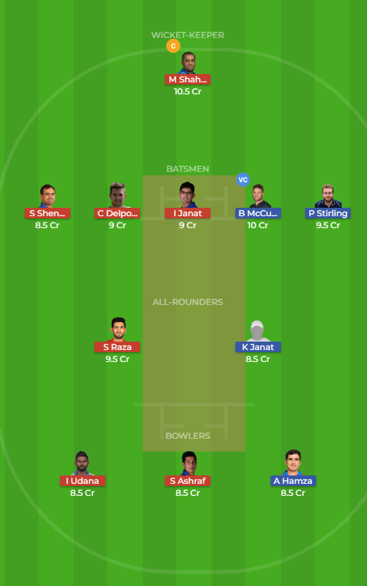 Kandahar Kings vs Paktia Royals 10th T20 Dream11 Prediction 12th October 2018