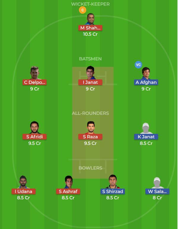 Kandahar Kings vs Paktia Royals 18th T20 Dream11 Team, Team News, Winner Prediction 17th October 2018
