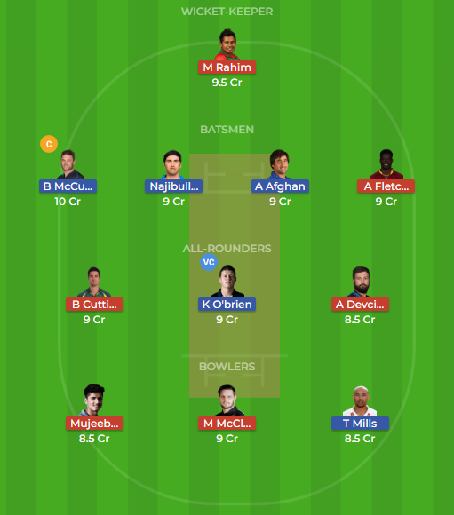 Kandahar vs Nangarhar Leopards 13th T20 Dream11 Prediction 13th October 2018