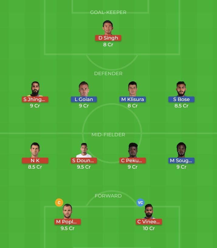 Kerala Blasters vs Mumbai City Dream11 Prediction 05th October 2018