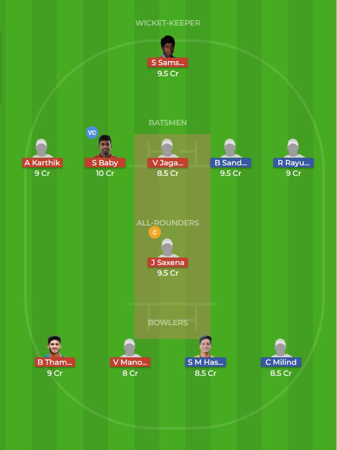 Kerala vs Hyderabad Round 9,Elite Group B ODI Dream11 Prediction 2nd October 2018