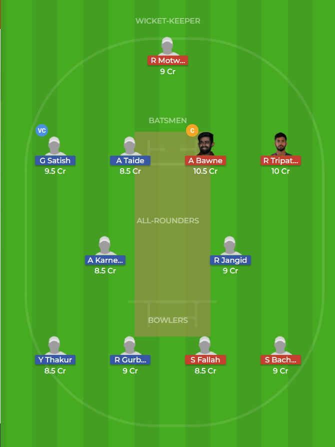 Maharashtra vs Vidarbha Round 9, Elite Group A ODI Dream11 Prediction 2nd October 2018