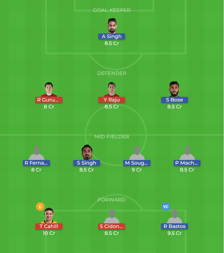 Mumbai City vs Jamshedpur Dream11 Prediction 2nd October 2018