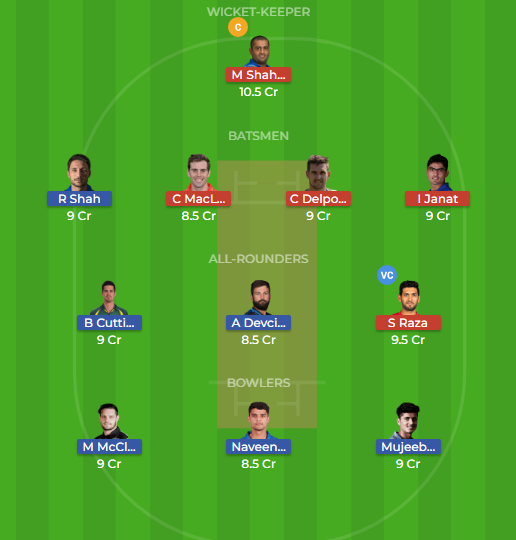 Nangarhar Leopards vs Paktia Panthers 4th T20 Dream11 Prediction 07th October 2018