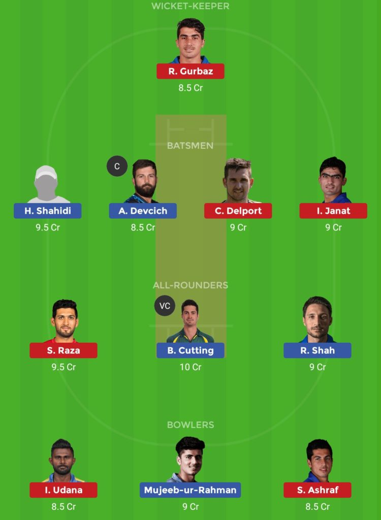 Nangarhar Leopards vs Paktia Royals 15th T20 Dream11 Prediction 14th October 2018