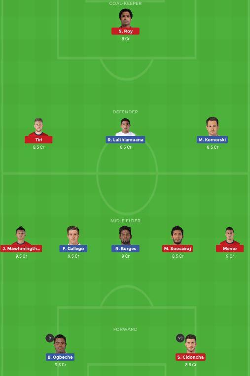 North East Utd vs Jamshedpur Dream11 Team, Team News, Winner Prediction 25th October 2018