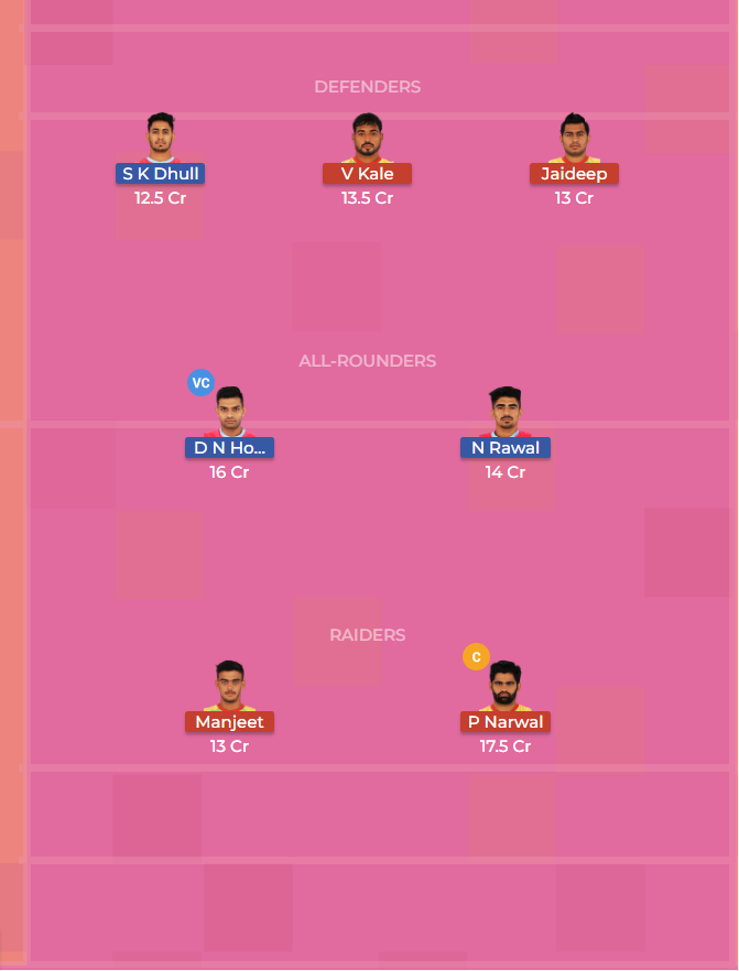 Patna Pirates vs Jaipur Pink Panthers 33th Dream11 Team, Team News, Winner Prediction 26th October 2018
