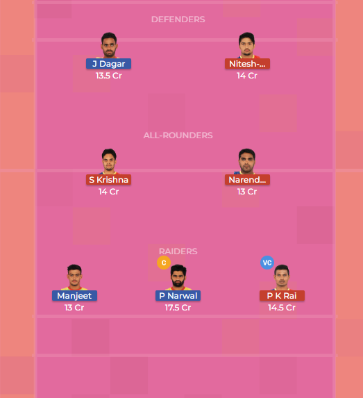 Patna Pirates vs UP YoddhaDream11 Prediction 14th October 2018