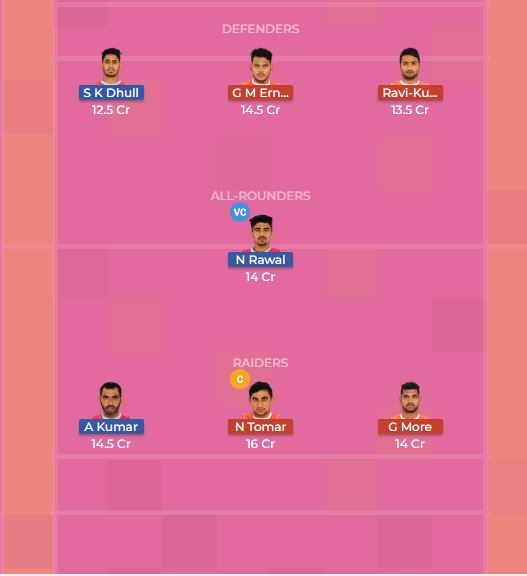 Puneri Paltan vs Jaipur Pink Panthers 24th Dream11 Team, Team News, Winner Prediction 19th October 2018