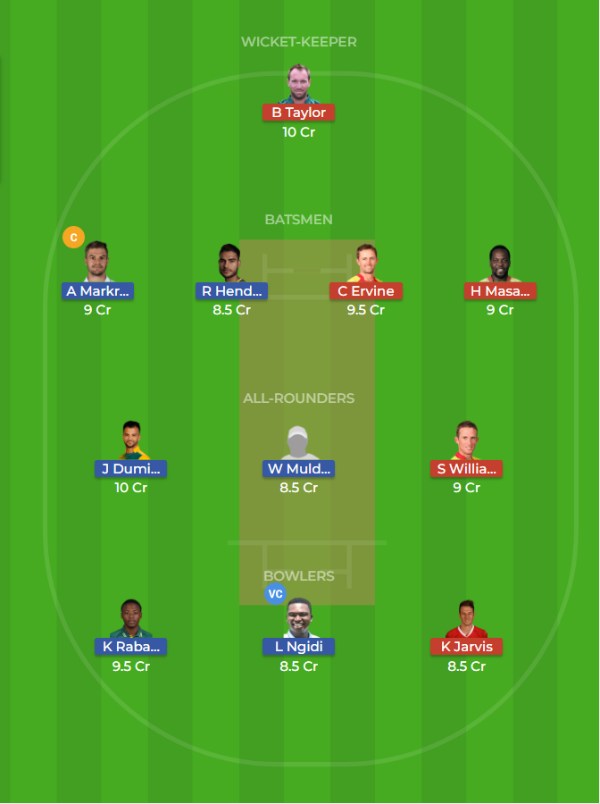 South Africa vs Zimbabwe 2nd ODI Dream11 Prediction 3rd October 2018
