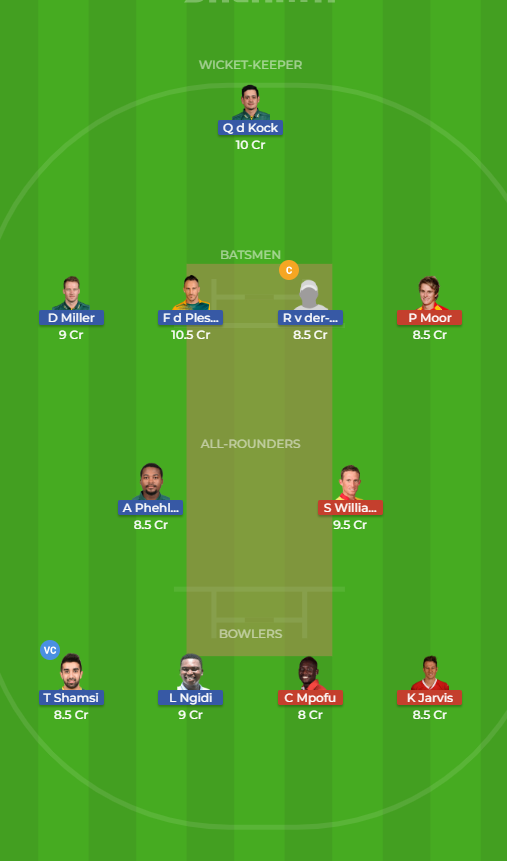 South Africa vs Zimbabwe 2nd T20 Dream11 Prediction 12th October 2018