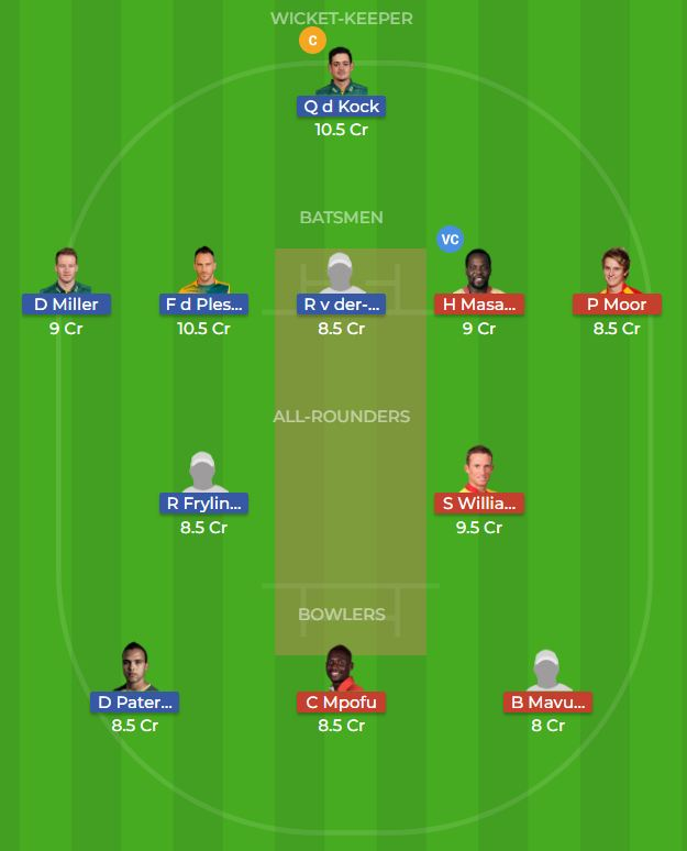 South Africa vs Zimbabwe 3rd T20 Dream11 Prediction 14th October 2018