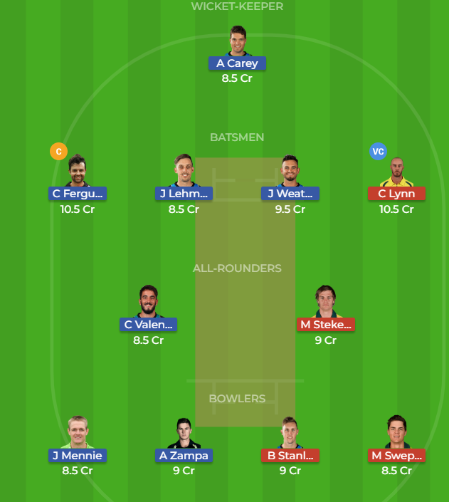South Australia vs Queensland Qualifying Final 01 ODI Dream11 Prediction 3rd October 2018