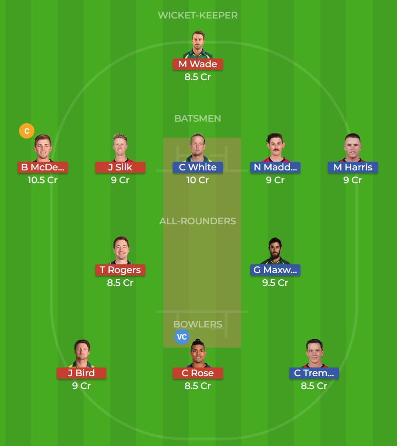 Tasmania vs Victoria Final ODI Dream11 Prediction 10th October 2018