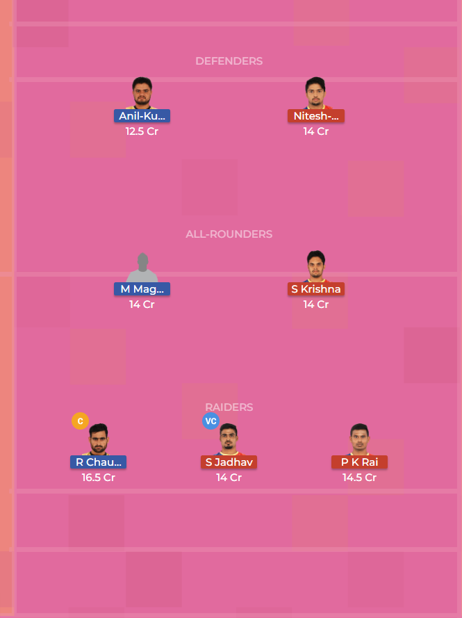 Telugu Titans vs UP YoddhaDream11 Prediction 13th October 2018