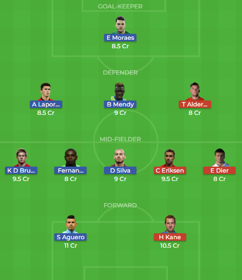 Tottenham V Manchester City Dream11 Team, Winner
