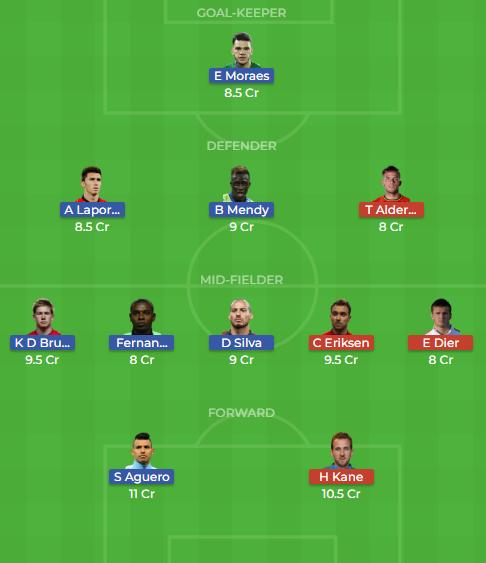 Tottenham vs Manchester City Dream11 Team, Team News, Winner Prediction 30th October 2018