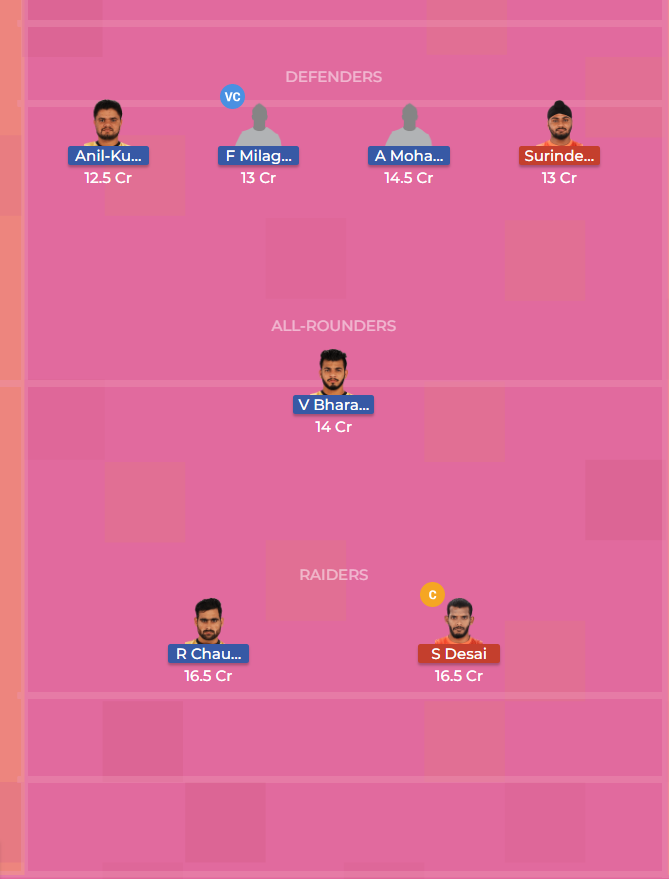 U Mumba vs Telugu Titans 29th Dream11 Team, Team News, Winner Prediction 23th October 2018