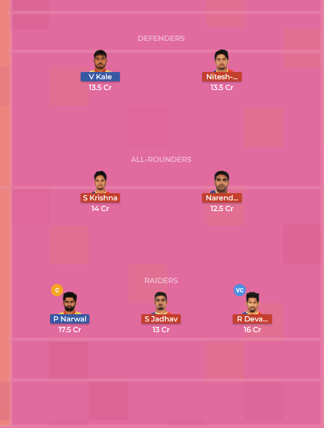 UP Yoddha vs Patna pirates Dream11 Prediction 11th October 2018