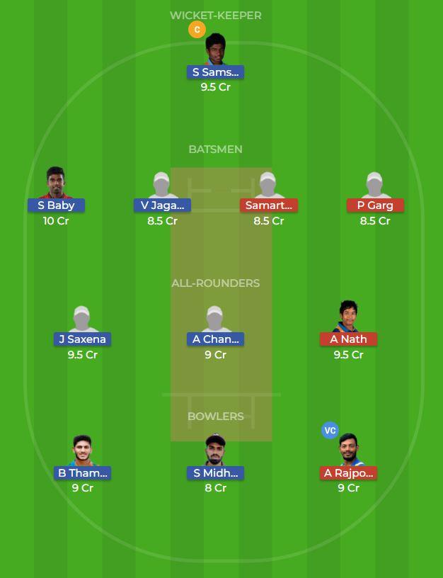 Uttar Pradesh vs Kerala Round 10, Elite Group B ODI Dream11 Prediction 4th October 2018