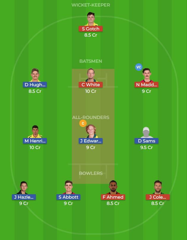 Victoria vs New South Wales Play Offs - Quarter-finals ODI Dream11 Prediction 4th October 2018