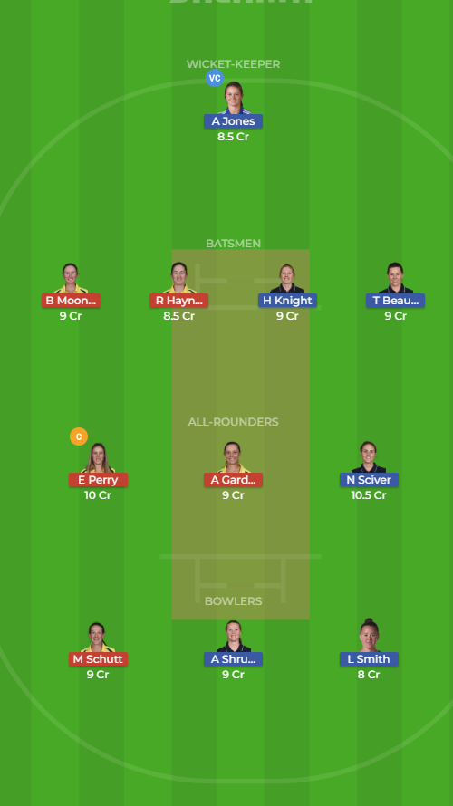 Australia Women vs England Women Final T20 Dream11 Team, Team News, Winner Prediction 25th November 2018