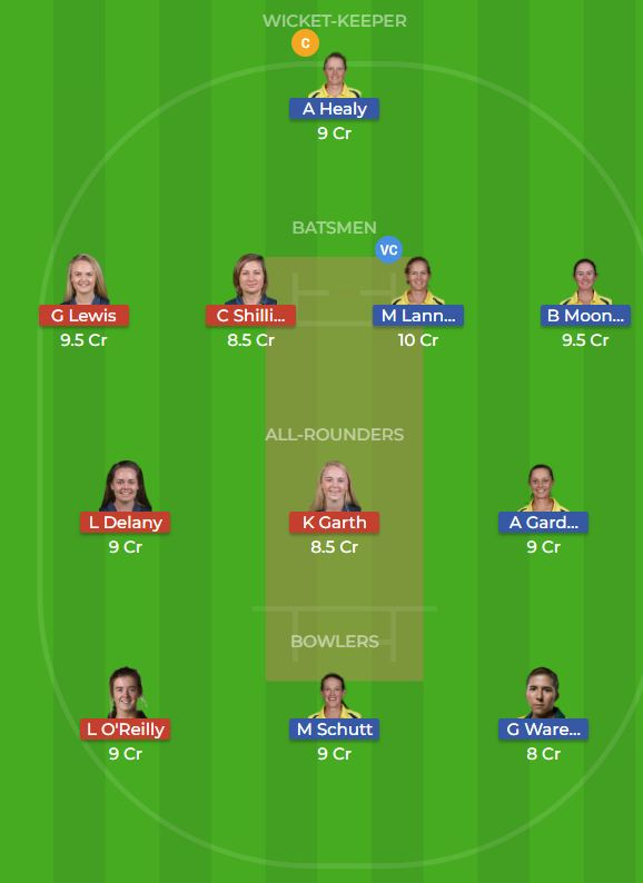 Australia Women vs Ireland Women 6th T20 Dream11 Team, Team News, Winner Prediction 12th November 2018