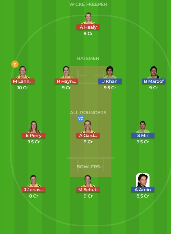 Australia Women vs Pakistan Women 2nd T20 Dream11 Team, Team News, Winner Prediction 10th November 2018