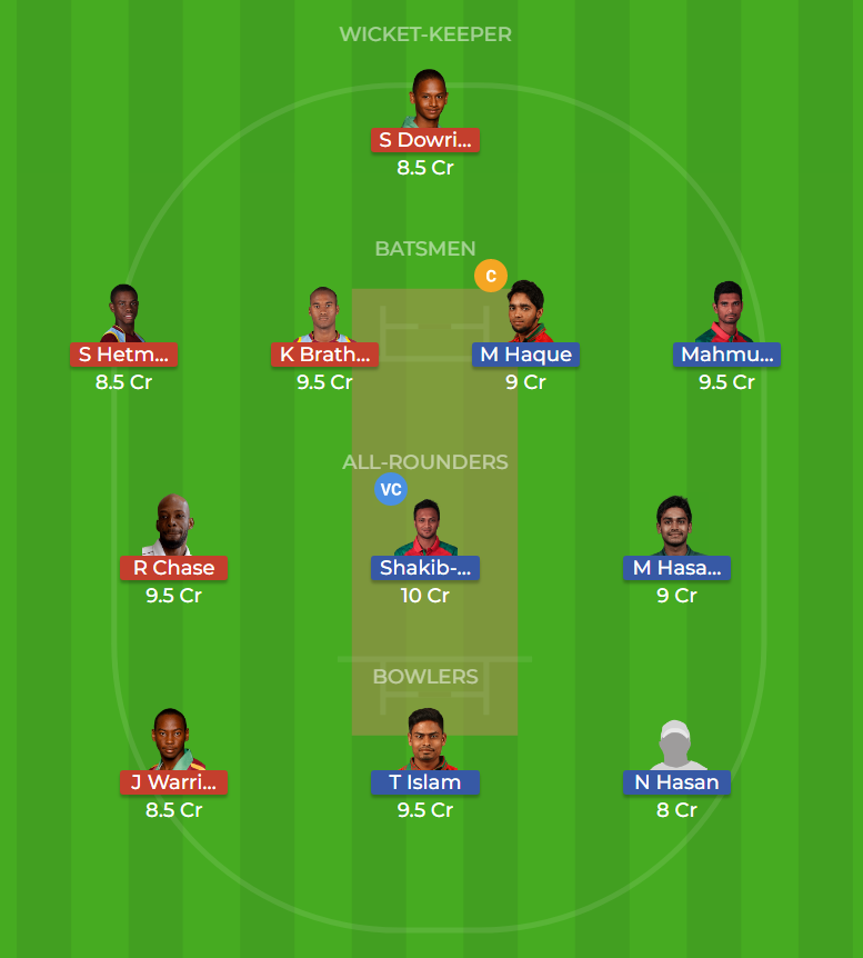 Bangladesh vs Windies 2nd TEST Dream11 Team, Team News, Winner Prediction 30th November 2018