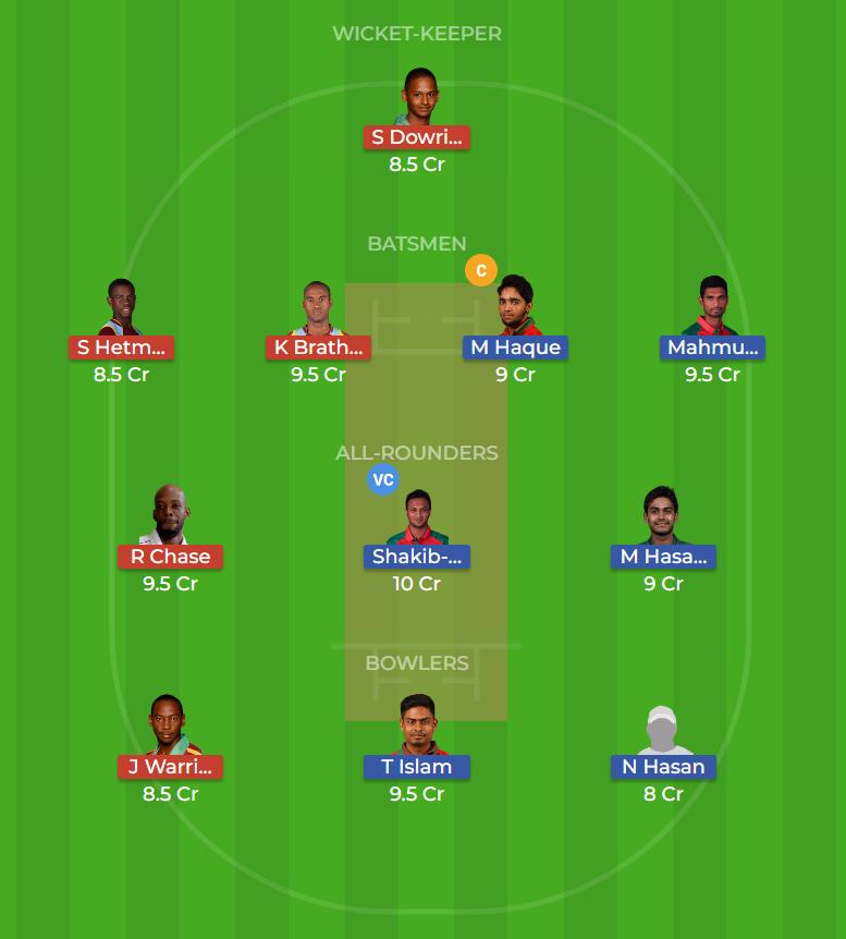 Bangladesh vs Windies 2nd TEST Dream11 Team, Team News, Winner Prediction 30th November 2018