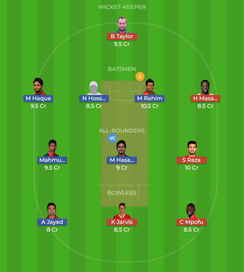 Bangladesh vs Zimbabwe 1st TEST Dream11 Team, Team News, Winner Prediction 3rd November 2018