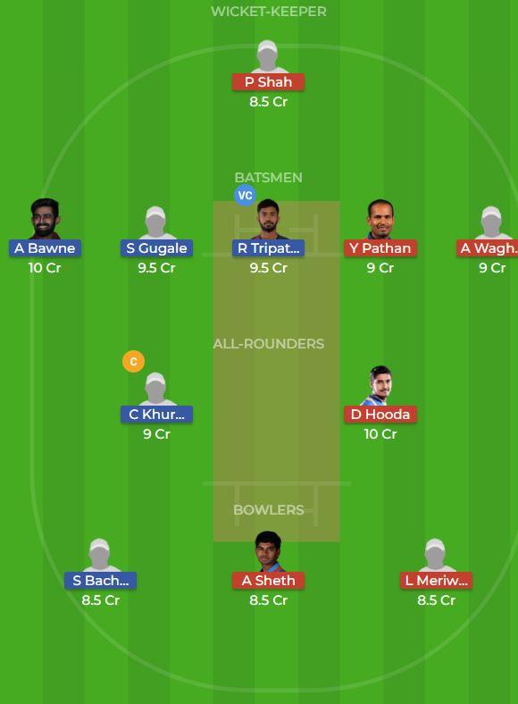 Baroda vs Maharashtra Round 2,Elite Group A Dream11 Team, Team News, Winner Prediction 12th November 2018