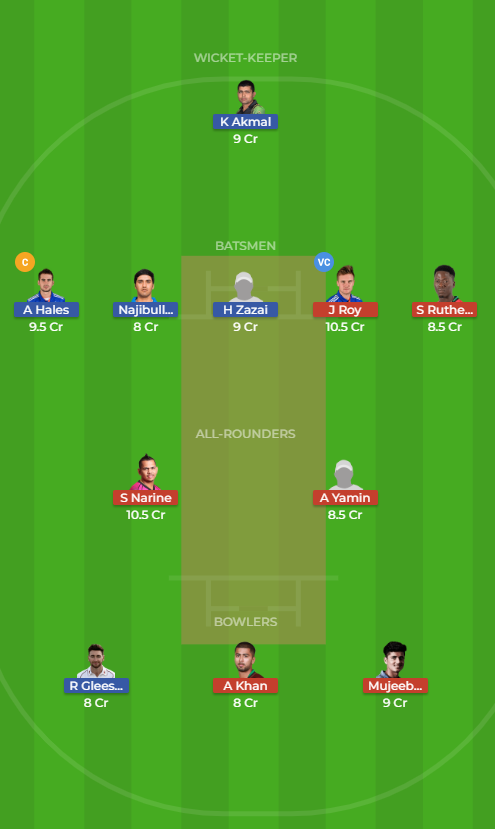 Bengal Tigers vs Maratha Arabians 7th T10 Dream11 Team, Team News, Winner Prediction 23th November 2018