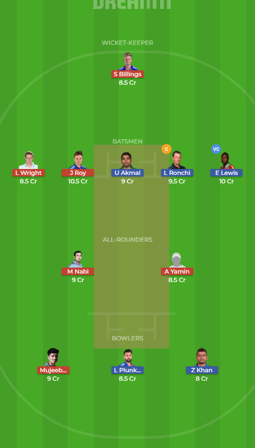 Bengal Tigers vs Punjabi Legends 10th T10 Dream11 Team, Team News, Winner Prediction 24th November 2018