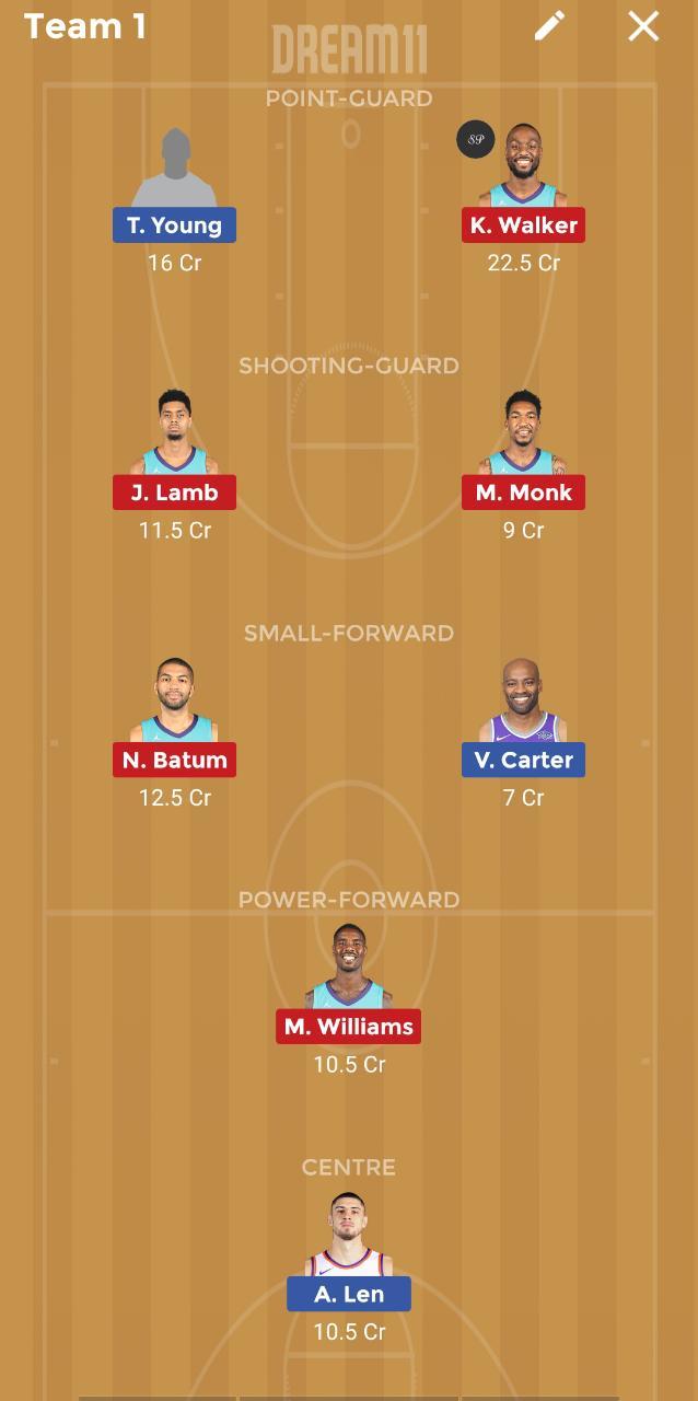 Charlotte Hornets vs Atlanta Hawks Dream11 Team, Team News, Winner Prediction 7th November 2018