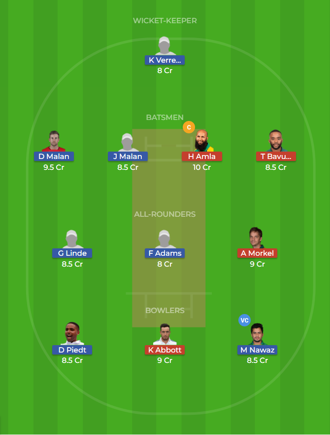 Durban Heat vs Cape Town Blitz 3rd T20 Dream11 Team, Team News, Winner Prediction 18th November 2018