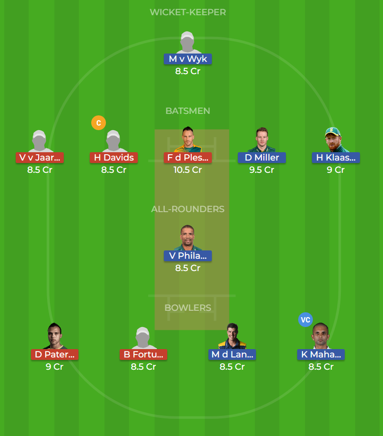 Durban Heat vs Paarl Rocks 14th T20 Dream11 Team, Team News, Winner Prediction 28th November 2018