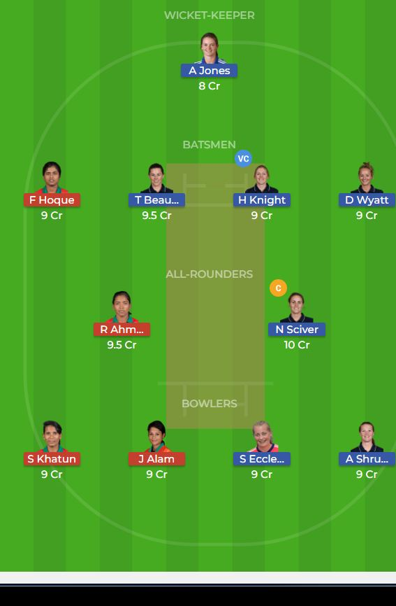 England Women vs Bangladesh Women 7th T20 Dream11 Team, Team News, Winner Prediction 13th November 2018