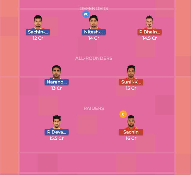 Gujarat Fortunegiant vs U.P. Yoddha 71th Dream11 Team, Team News, Winner Prediction 18th November 2018