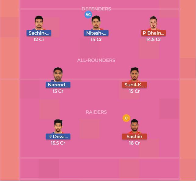 Gujarat Fortunegiant vs U.P. Yoddha 71th Dream11 Team, Team News, Winner Prediction 18th November 2018
