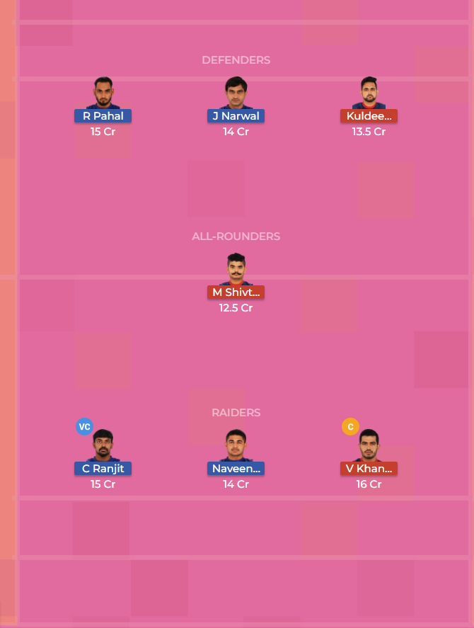 Haryana Steelers vs Dabang Delhi K.C. 52th Dream11 Team, Team News, Winner Prediction 8th November 2018
