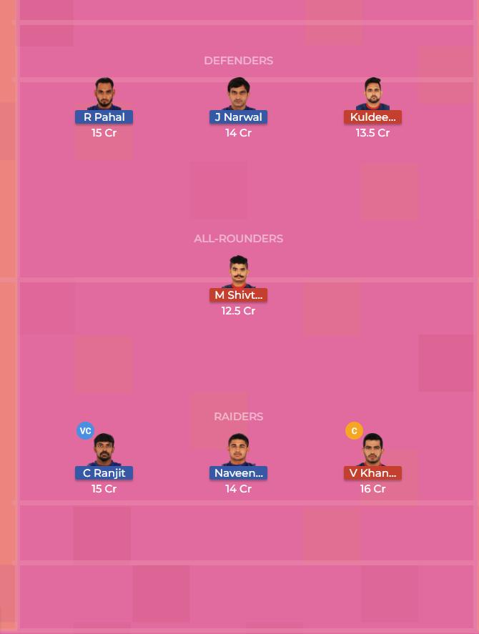 Haryana Steelers vs Dabang Delhi K.C. 52th Dream11 Team, Team News, Winner Prediction 8th November 2018