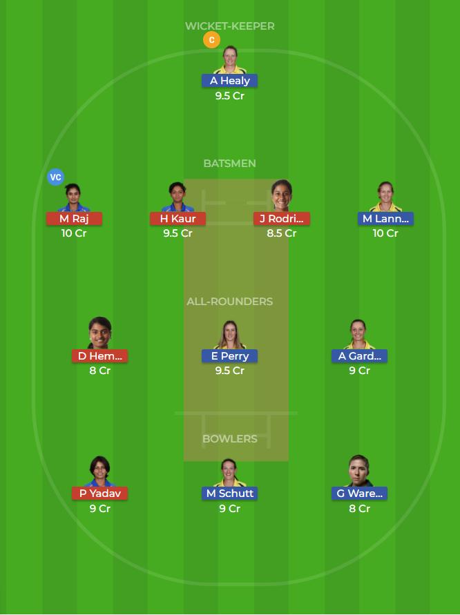 India Women vs Australia Women 17th T20 Dream11 Team, Team News, Winner Prediction 17th November 2018